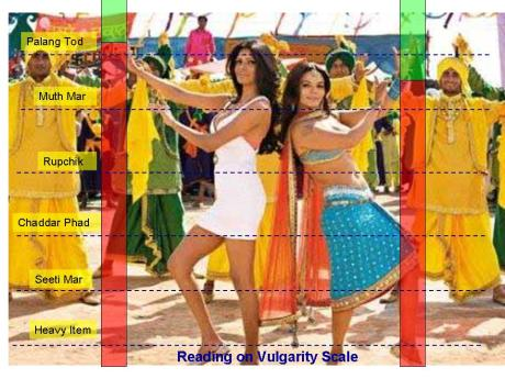 Itemized Nudity- Sherlyn Chopra & Rakhi Sawant